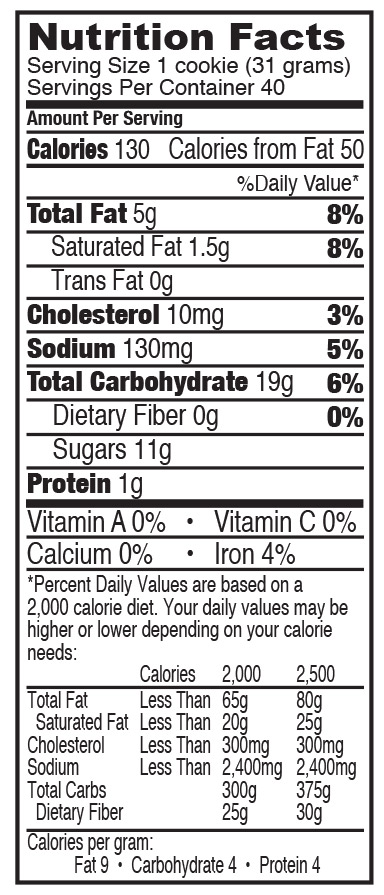 Dark chocolate m&ms nutrition facts