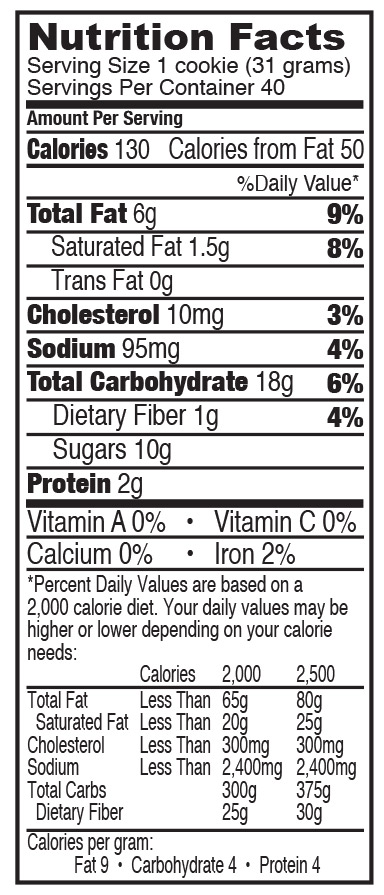Peanut Butter Nutrition Label Nutritionwalls